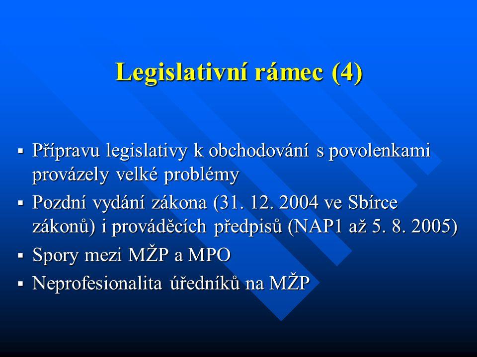 Legislativní rámec (4)  Přípravu legislativy k obchodování s povolenkami provázely velké problémy  Pozdní vydání zákona (31. 12. 2004 ve Sbírce záko
