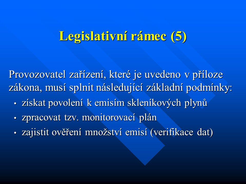 Legislativní rámec (5) Provozovatel zařízení, které je uvedeno v příloze zákona, musí splnit následující základní podmínky: získat povolení k emisím s