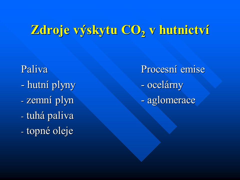 Zdroje výskytu CO 2 v hutnictví PalivaProcesní emise - hutní plyny- ocelárny - zemní plyn- aglomerace - tuhá paliva - topné oleje