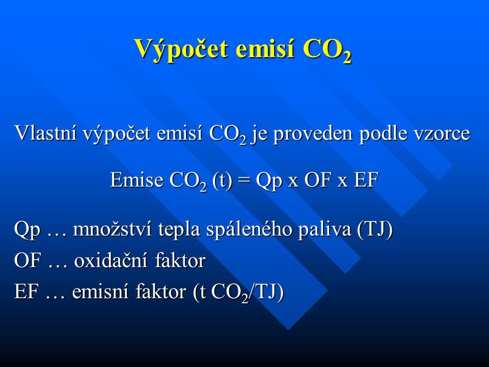 Výpočet emisí CO 2 Vlastní výpočet emisí CO 2 je proveden podle vzorce Emise CO 2 (t) = Qp x OF x EF Qp … množství tepla spáleného paliva (TJ) OF … ox