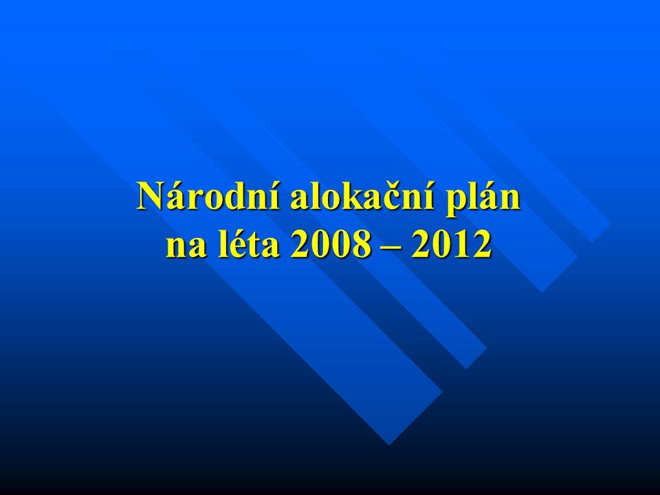 Národní alokační plán na léta 2008 – 2012
