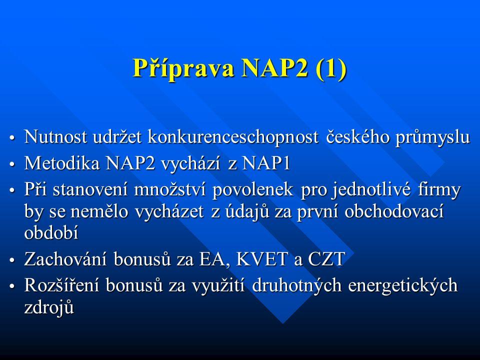 Příprava NAP2 (1)  Nutnost udržet konkurenceschopnost českého průmyslu  Metodika NAP2 vychází z NAP1  Při stanovení množství povolenek pro jednotli