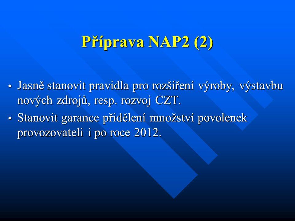 Příprava NAP2 (2)  Jasně stanovit pravidla pro rozšíření výroby, výstavbu nových zdrojů, resp. rozvoj CZT.  Stanovit garance přidělení množství povo