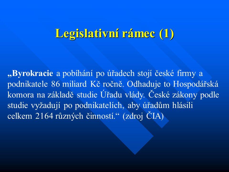"""Legislativní rámec (1) """"Byrokracie a pobíhání po úřadech stojí české firmy a podnikatele 86 miliard Kč ročně. Odhaduje to Hospodářská komora na základ"""