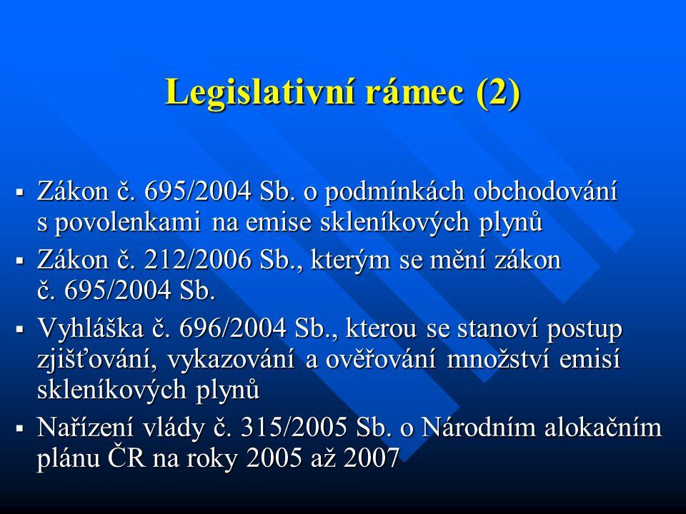 Legislativní rámec (2)  Zákon č. 695/2004 Sb. o podmínkách obchodování s povolenkami na emise skleníkových plynů  Zákon č. 212/2006 Sb., kterým se m