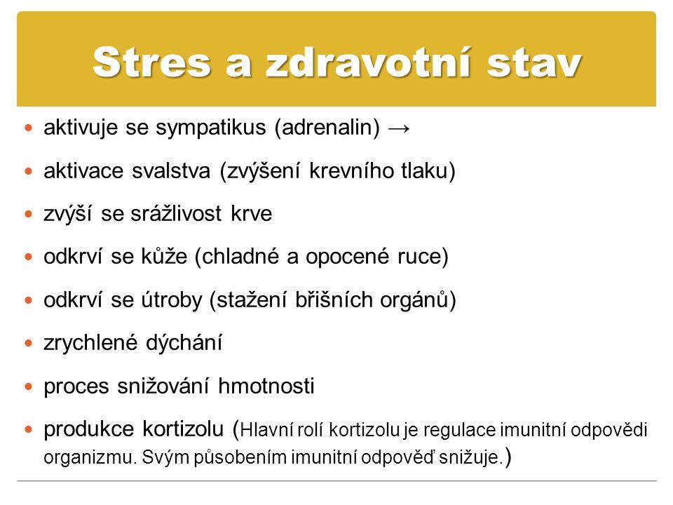 Stres a zdravotní stav aktivuje se sympatikus (adrenalin) → aktivace svalstva (zvýšení krevního tlaku) zvýší se srážlivost krve odkrví se kůže (chladné a opocené ruce) odkrví se útroby (stažení břišních orgánů) zrychlené dýchání proces snižování hmotnosti produkce kortizolu ( Hlavní rolí kortizolu je regulace imunitní odpovědi organizmu.
