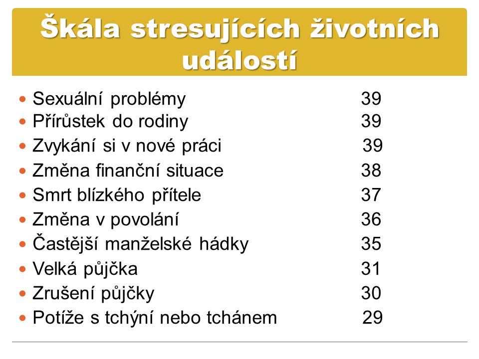 Škála stresujících životních událostí Sexuální problémy 39 Přírůstek do rodiny 39 Zvykání si v nové práci 39 Změna finanční situace 38 Smrt blízkého p