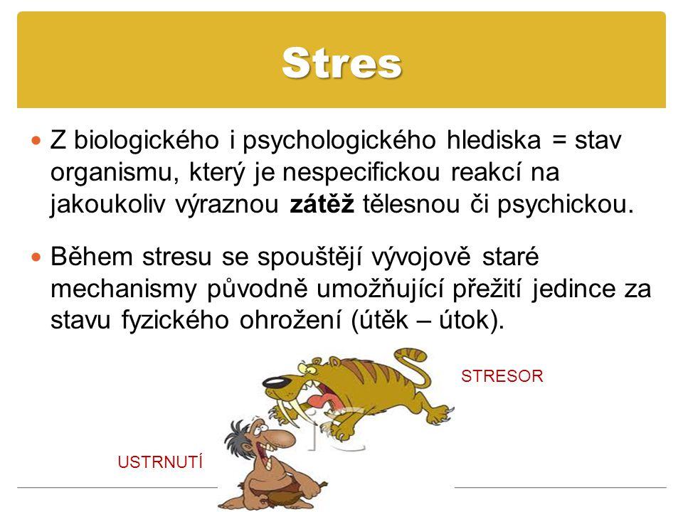 Desatero odbourávající stres 1.Mluvte o potížích.