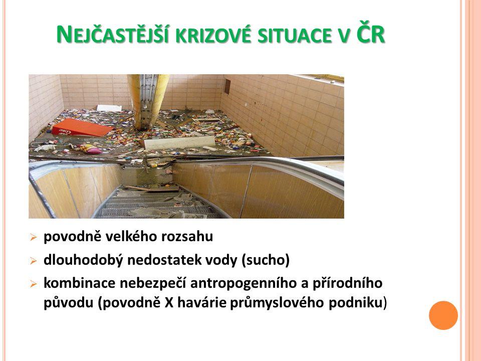 N EJČASTĚJŠÍ KRIZOVÉ SITUACE V ČR  povodně velkého rozsahu  dlouhodobý nedostatek vody (sucho)  kombinace nebezpečí antropogenního a přírodního pův