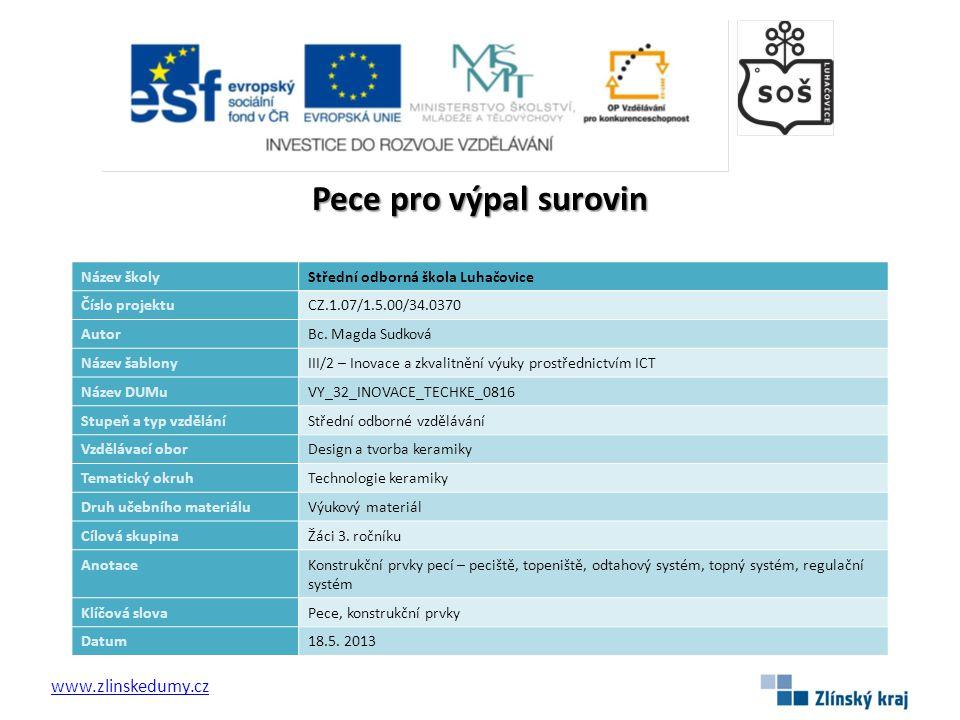 Pece pro výpal surovin www.zlinskedumy.cz Název školyStřední odborná škola Luhačovice Číslo projektuCZ.1.07/1.5.00/34.0370 AutorBc.