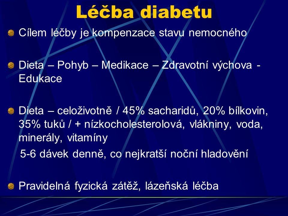 Léčba diabetu Cílem léčby je kompenzace stavu nemocného Dieta – Pohyb – Medikace – Zdravotní výchova - Edukace Dieta – celoživotně / 45% sacharidů, 20% bílkovin, 35% tuků / + nízkocholesterolová, vlákniny, voda, minerály, vitamíny 5-6 dávek denně, co nejkratší noční hladovění Pravidelná fyzická zátěž, lázeňská léčba