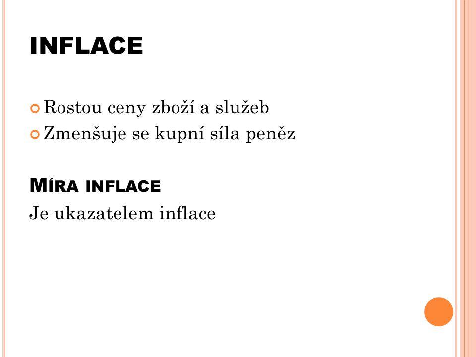 INFLACE Rostou ceny zboží a služeb Zmenšuje se kupní síla peněz M ÍRA INFLACE Je ukazatelem inflace
