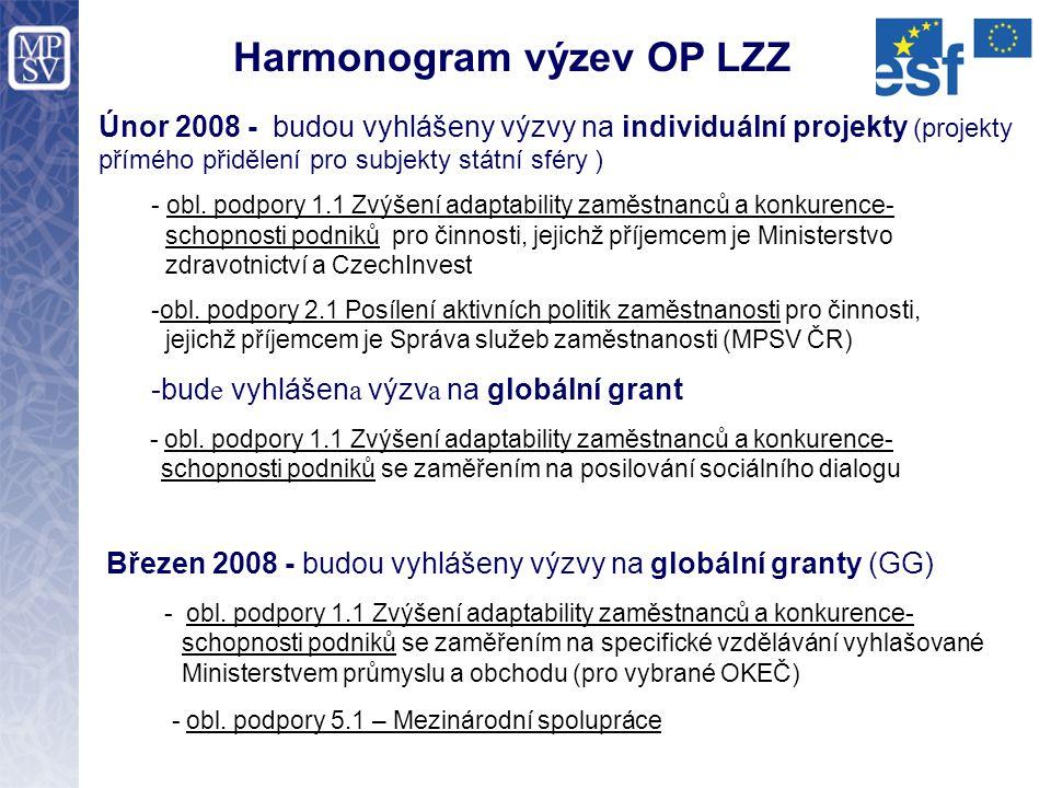Únor 2008 - budou vyhlášeny výzvy na individuální projekty (projekty přímého přidělení pro subjekty státní sféry ) - obl. podpory 1.1 Zvýšení adaptabi
