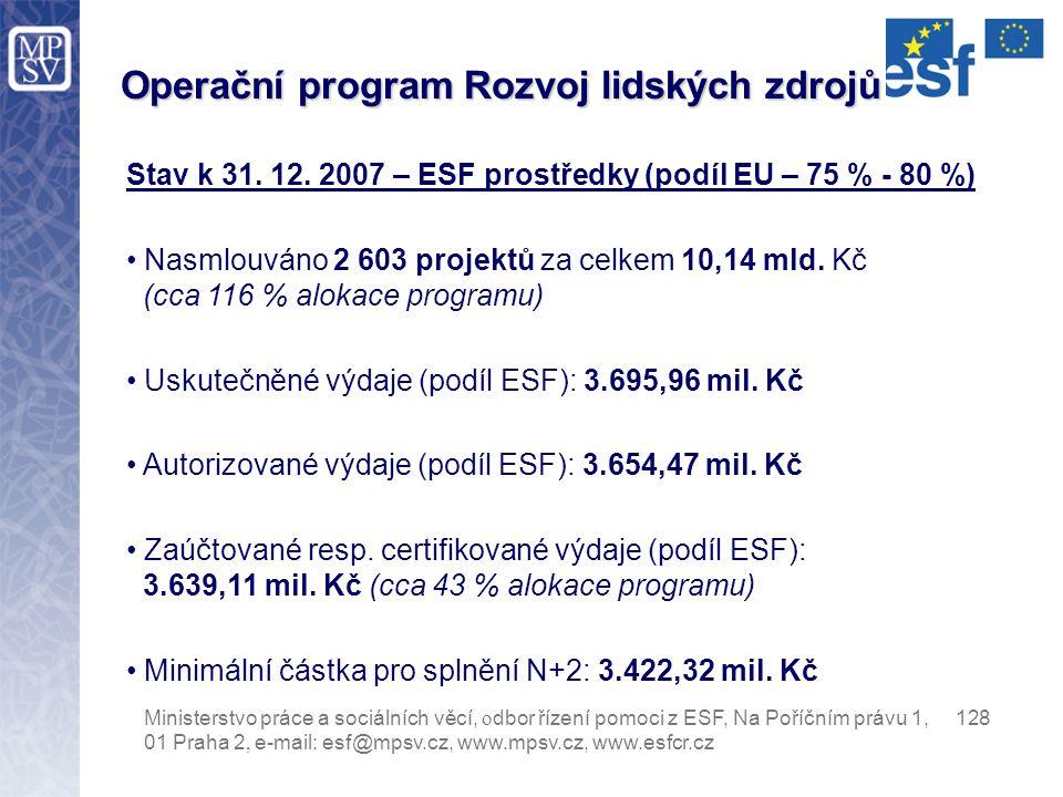 Operační program Rozvoj lidských zdrojů Ministerstvo práce a sociálních věcí, o dbor řízení pomoci z ESF, Na Poříčním právu 1, 128 01 Praha 2, e-mail: