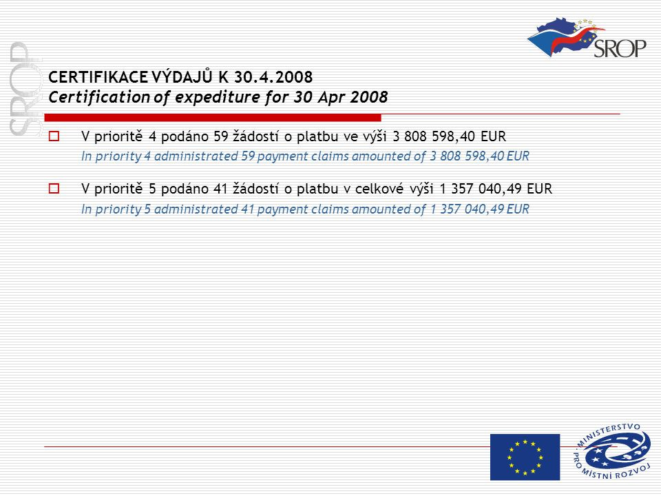 CERTIFIKACE VÝDAJŮ K 30.4.2008 Certification of expediture for 30 Apr 2008  V prioritě 4 podáno 59 žádostí o platbu ve výši 3 808 598,40 EUR In priority 4 administrated 59 payment claims amounted of 3 808 598,40 EUR  V prioritě 5 podáno 41 žádostí o platbu v celkové výši 1 357 040,49 EUR In priority 5 administrated 41 payment claims amounted of 1 357 040,49 EUR