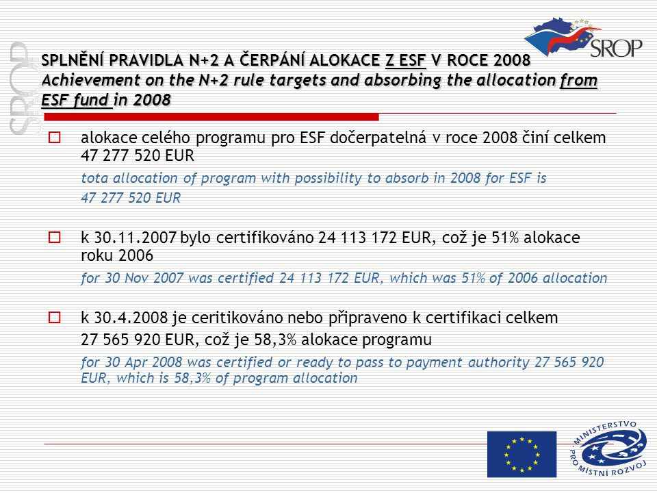 SPLNĚNÍ PRAVIDLA N+2 A ČERPÁNÍ ALOKACE Z ESF V ROCE 2008 Achievement on the N+2 rule targets and absorbing the allocation from ESF fund in 2008 SROP - ESF Certified to 30.11.200724 113 172 Ready to pass to PA27 565 920 Paid to final recipient35 336 704 To Managing authority (cumul.)37 840 863 To Intermediary body (cumul.)39 897 864 Allocation 2004-200647 277 520 Left to achieve limit n+223 164 348