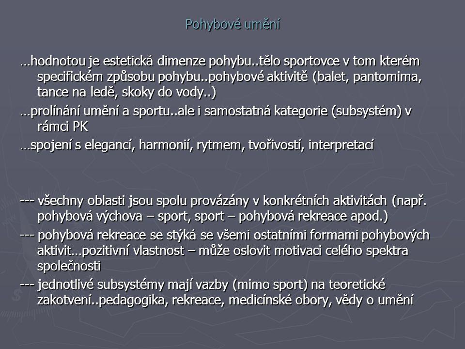 Pohybové umění …hodnotou je estetická dimenze pohybu..tělo sportovce v tom kterém specifickém způsobu pohybu..pohybové aktivitě (balet, pantomima, tan