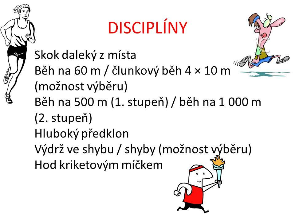 DISCIPLÍNY Skok daleký z místa Běh na 60 m / člunkový běh 4 × 10 m (možnost výběru) Běh na 500 m (1. stupeň) / běh na 1 000 m (2. stupeň) Hluboký před