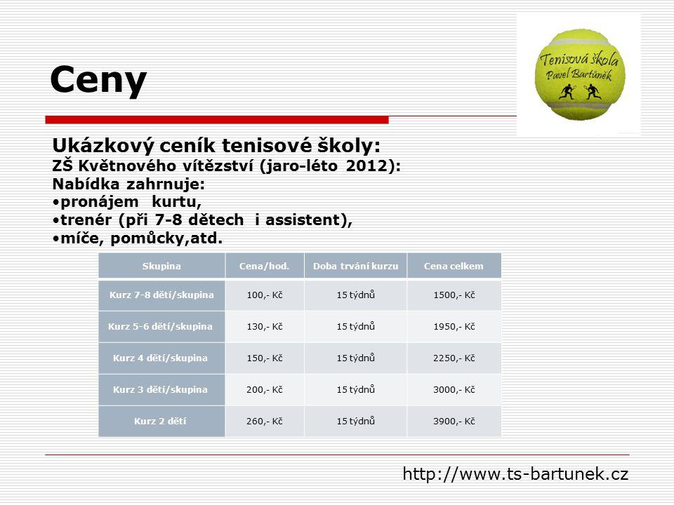 Tréninky v areálu školy Základní škola Květnového vítězství 1554 Praha 4 – Jižní Město (www.kvetnak.cz)www.kvetnak.cz Přihláška a další informace: Tel