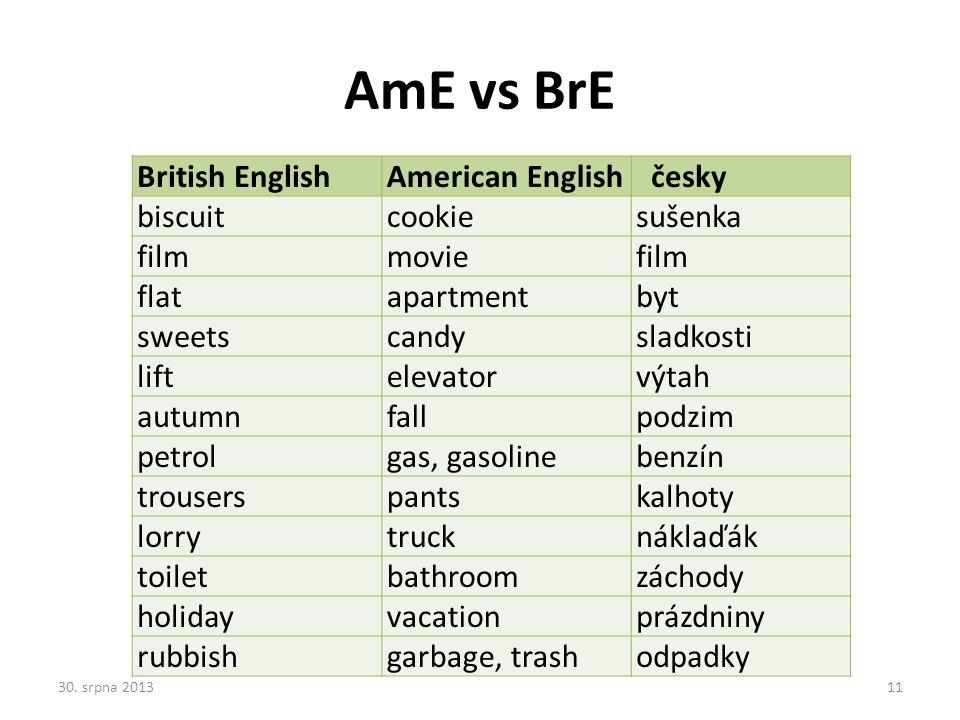 AmE vs BrE British EnglishAmerican English česky biscuitcookiesušenka filmmoviefilm flatapartmentbyt sweetscandysladkosti liftelevatorvýtah autumnfall