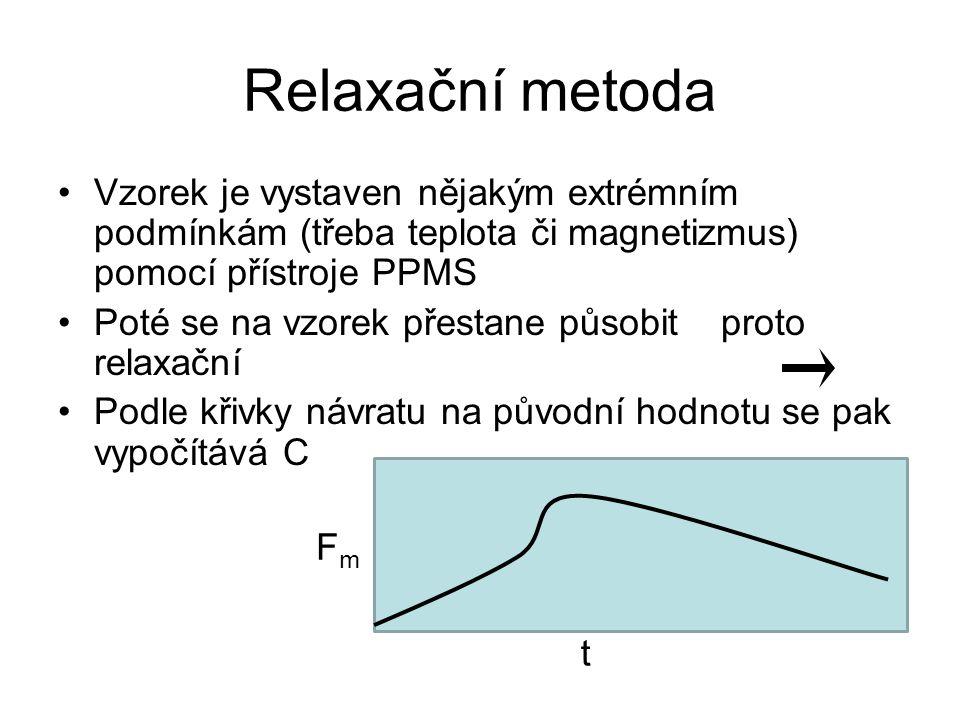 Relaxační metoda Vzorek je vystaven nějakým extrémním podmínkám (třeba teplota či magnetizmus) pomocí přístroje PPMS Poté se na vzorek přestane působi