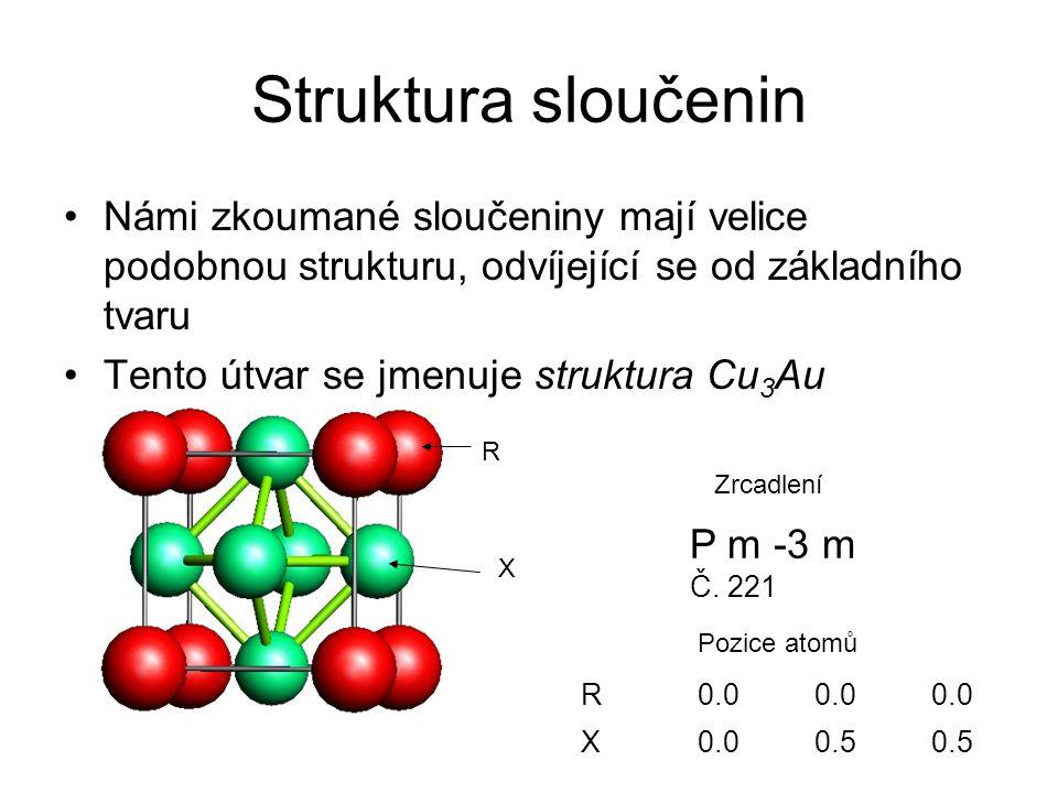 Struktura sloučenin Pokud předchozí strukturu zdvojíte, obě části vůči sobě otočíte o 180° a vložíte mezi ně příčku z tranzitivního kovu, vyjde vám tohle: Zrcadlení a atomové pozice tohoto tvaru jsou: P 4/m m m Č.