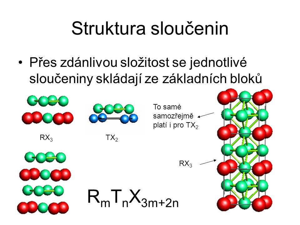 Struktura sloučenin Přes zdánlivou složitost se jednotlivé sloučeniny skládají ze základních bloků RX 3 TX 2 RX 3 R m T n X 3m+2n To samé samozřejmě p