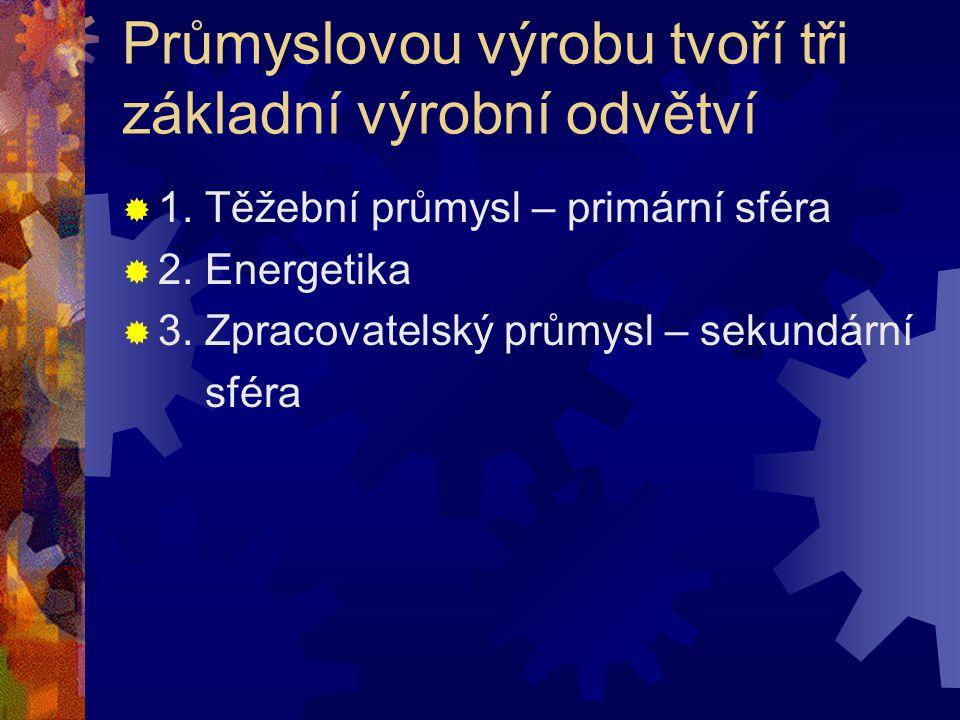 Průmyslovou výrobu tvoří tři základní výrobní odvětví  1. Těžební průmysl – primární sféra  2. Energetika  3. Zpracovatelský průmysl – sekundární s