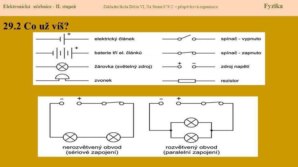 29.3 Jaké si řekneme nové termíny a názvy.Elektronická učebnice - II.