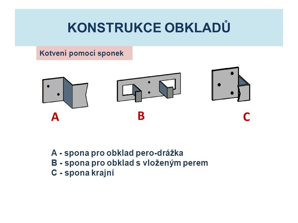 KONSTRUKCE OBKLADŮ Kotvení pomocí sponek C B A A - spona pro obklad pero-drážka B - spona pro obklad s vloženým perem C - spona krajní
