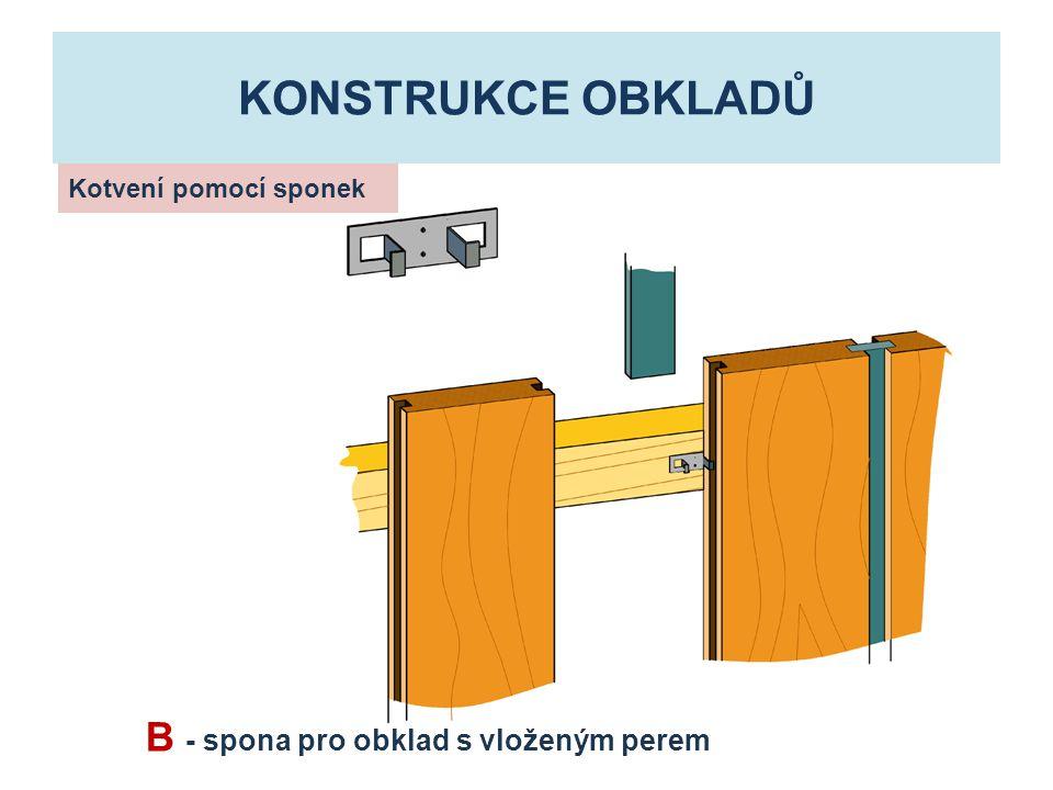 Kotvení pomocí sponek KONSTRUKCE OBKLADŮ B - spona pro obklad s vloženým perem