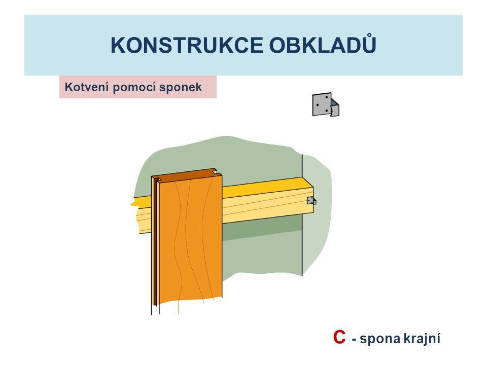 KONSTRUKCE OBKLADŮ Obklady stropů - PLOŠNÉ PODHLEDY (vlysové, deskové, panelové) Kotveny na podkladní rošt zavěšený, zakotvený do zdí.
