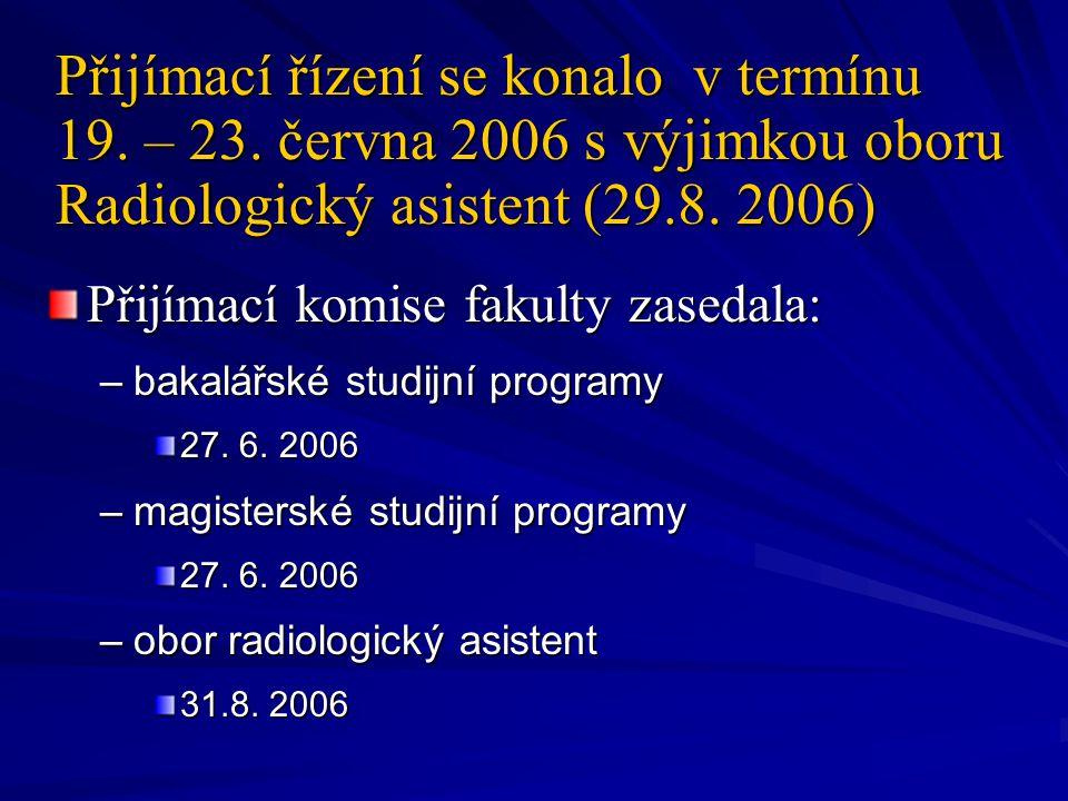 Přijímací řízení se konalo v termínu 19. – 23. června 2006 s výjimkou oboru Radiologický asistent (29.8. 2006) Přijímací řízení se konalo v termínu 19