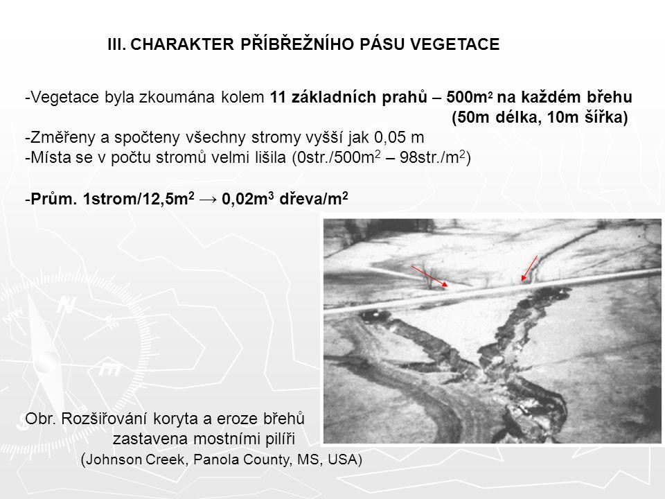 III. CHARAKTER PŘÍBŘEŽNÍHO PÁSU VEGETACE -Vegetace byla zkoumána kolem 11 základních prahů – 500m 2 na každém břehu (50m délka, 10m šířka) -Změřeny a