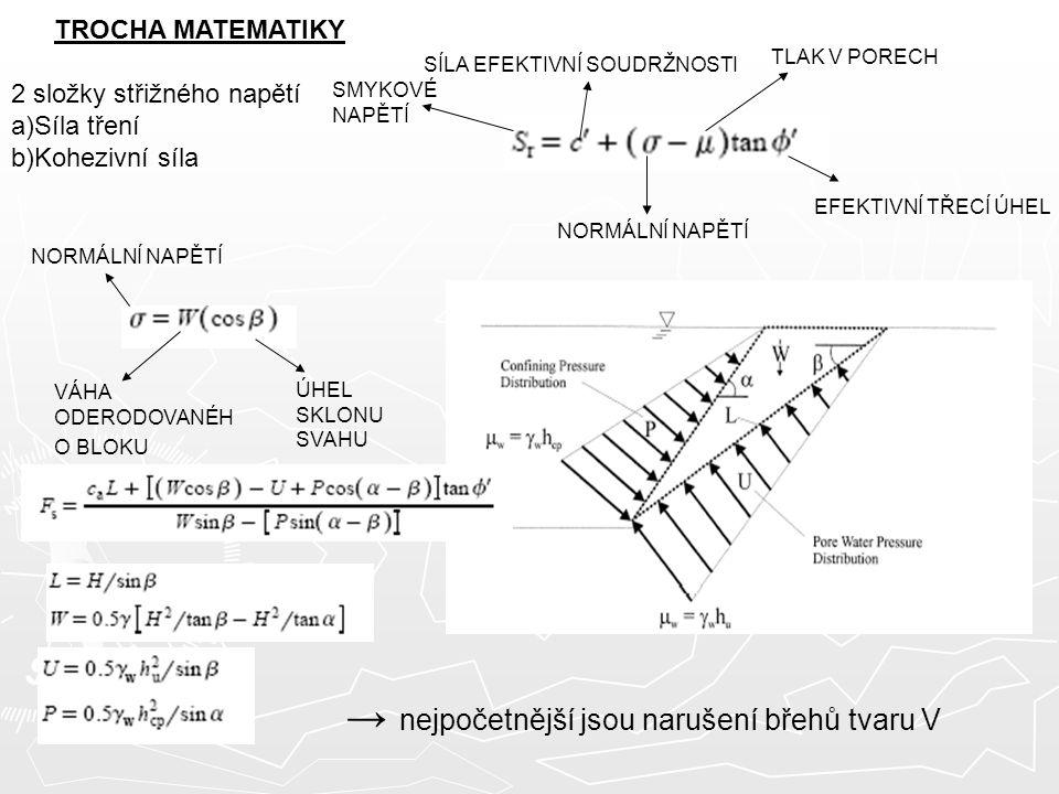 TROCHA MATEMATIKY SMYKOVÉ NAPĚTÍ SÍLA EFEKTIVNÍ SOUDRŽNOSTI NORMÁLNÍ NAPĚTÍ TLAK V PORECH EFEKTIVNÍ TŘECÍ ÚHEL NORMÁLNÍ NAPĚTÍ VÁHA ODERODOVANÉH O BLOKU ÚHEL SKLONU SVAHU → nejpočetnější jsou narušení břehů tvaru V 2 složky střižného napětí a)Síla tření b)Kohezivní síla