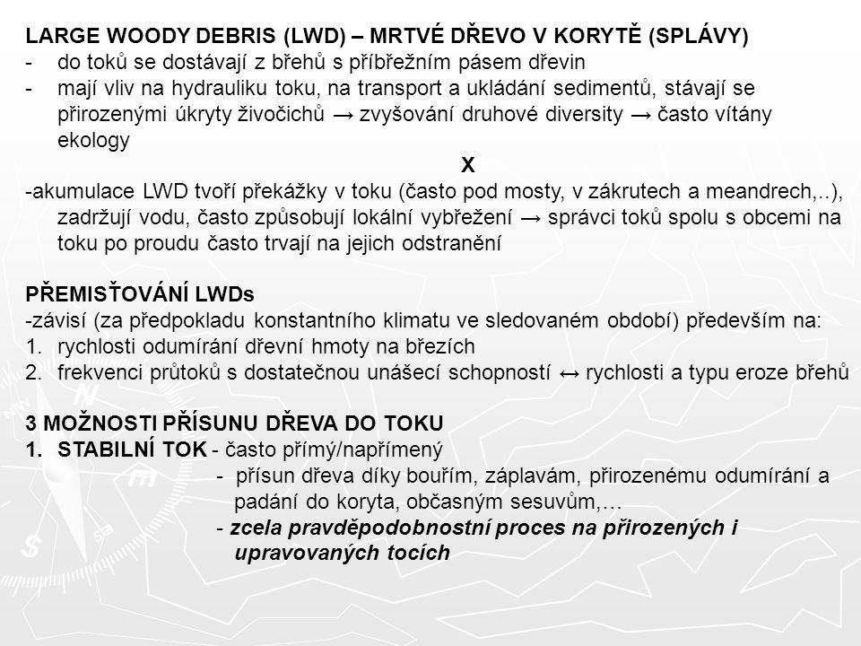 LARGE WOODY DEBRIS (LWD) – MRTVÉ DŘEVO V KORYTĚ (SPLÁVY) -do toků se dostávají z břehů s příbřežním pásem dřevin -mají vliv na hydrauliku toku, na tra