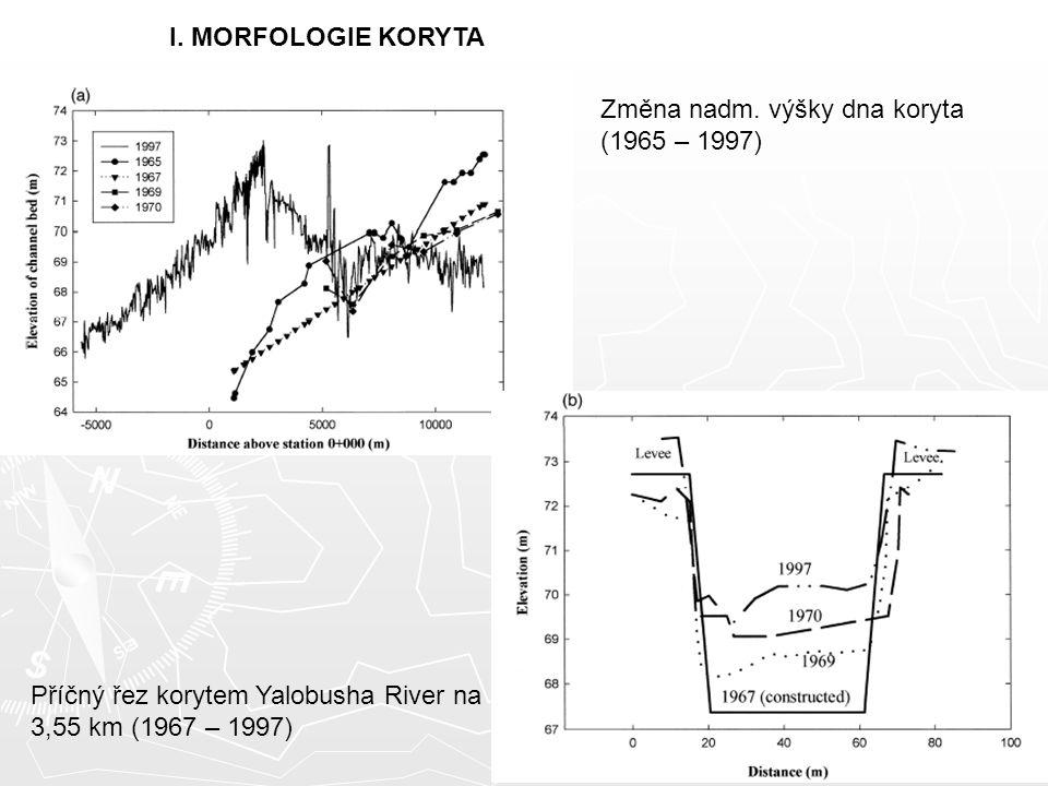 Změna nadm. výšky dna koryta (1965 – 1997) Příčný řez korytem Yalobusha River na 3,55 km (1967 – 1997) I. MORFOLOGIE KORYTA
