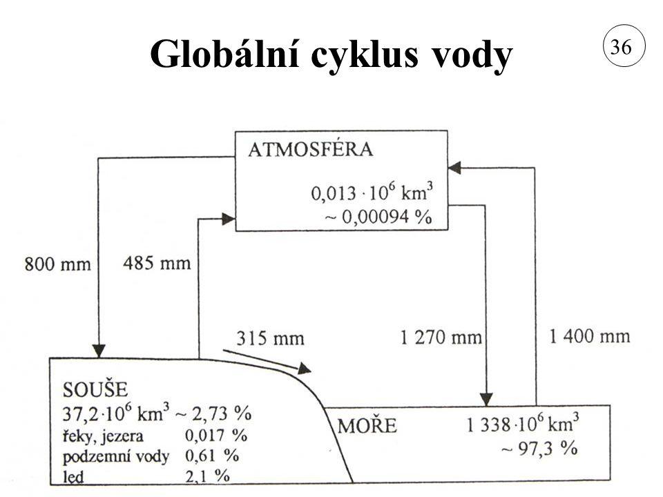 Globální cyklus vody 36