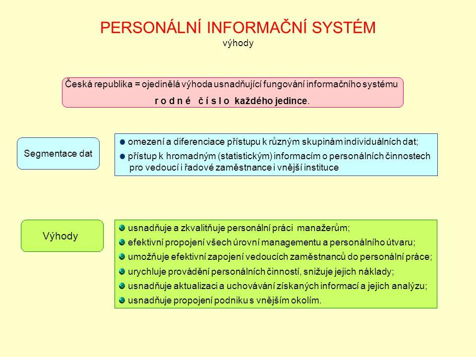 PERSONÁLNÍ INFORMAČNÍ SYSTÉM výhody Česká republika = ojedinělá výhoda usnadňující fungování informačního systému r o d n é č í s l o každého jedince.