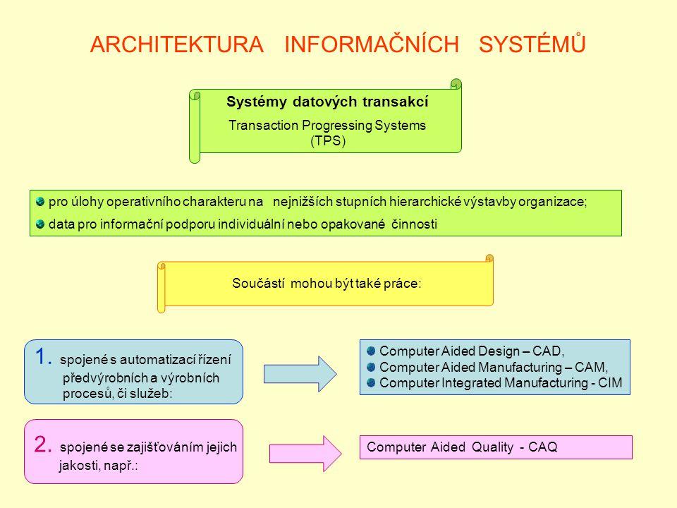 ARCHITEKTURA INFORMAČNÍCH SYSTÉMŮ pro úlohy operativního charakteru na nejnižších stupních hierarchické výstavby organizace; data pro informační podpo