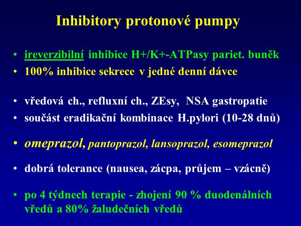 Inhibitory protonové pumpy ireverzibilní inhibice H+/K+-ATPasy pariet. buněk 100% inhibice sekrece v jedné denní dávce vředová ch., refluxní ch., ZEsy