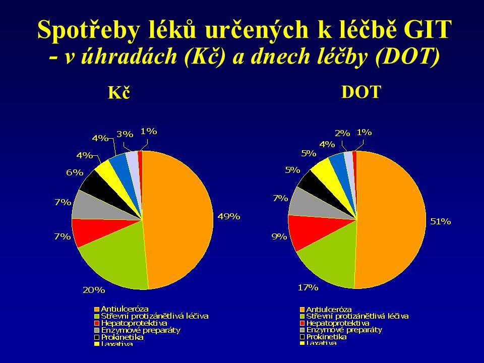 Indikace k antihelikobakterové léčbě dokumentace infekce H.