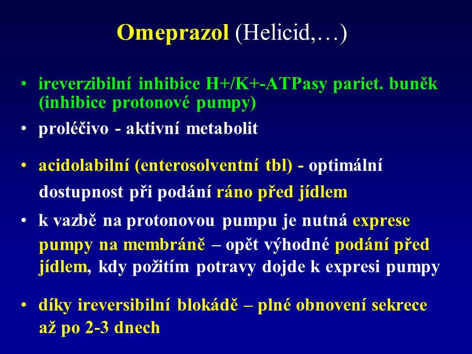 Omeprazol (Helicid,…) ireverzibilní inhibice H+/K+-ATPasy pariet. buněk (inhibice protonové pumpy) proléčivo - aktivní metabolit acidolabilní (enteros