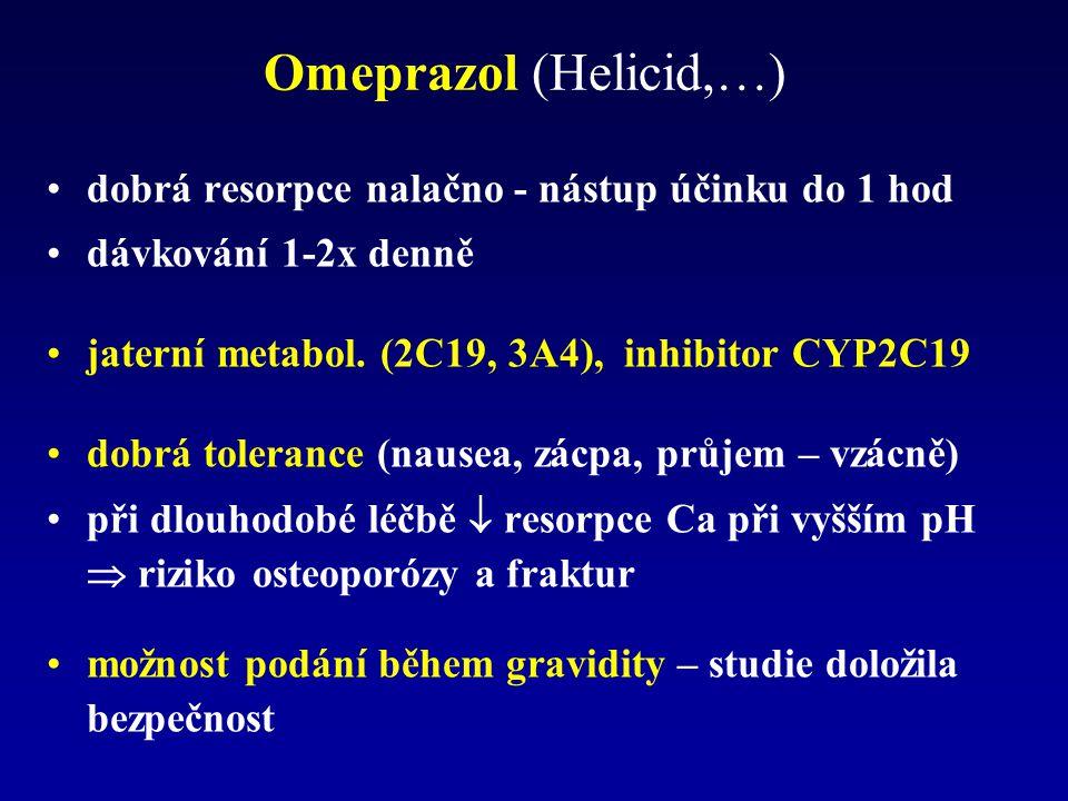 Omeprazol (Helicid,…) dobrá resorpce nalačno - nástup účinku do 1 hod dávkování 1-2x denně jaterní metabol. (2C19, 3A4), inhibitor CYP2C19 dobrá toler