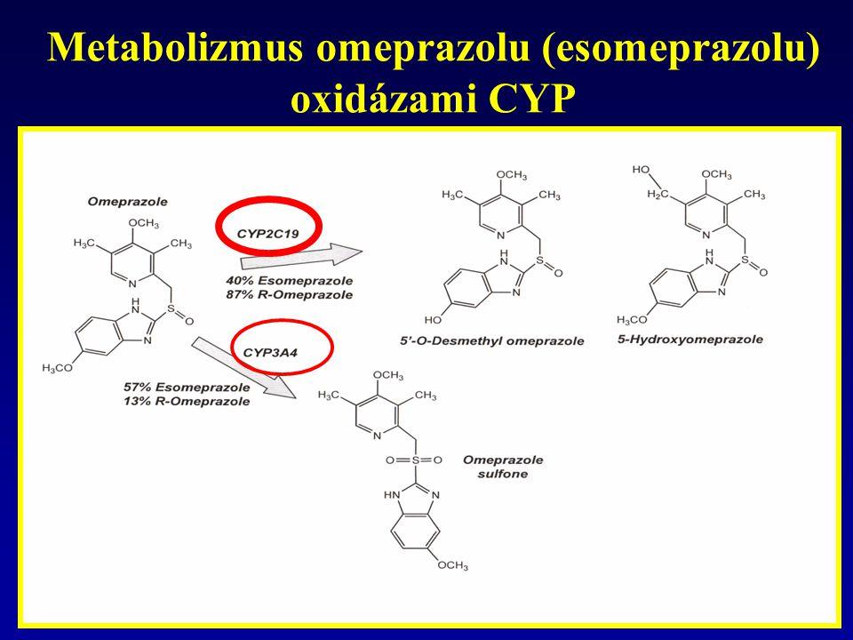 Metabolizmus omeprazolu (esomeprazolu) oxidázami CYP