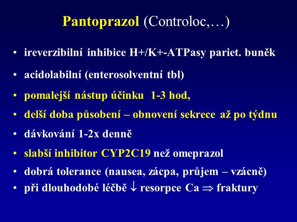 Pantoprazol (Controloc,…) ireverzibilní inhibice H+/K+-ATPasy pariet. buněk acidolabilní (enterosolventní tbl) pomalejší nástup účinku 1-3 hod, delší
