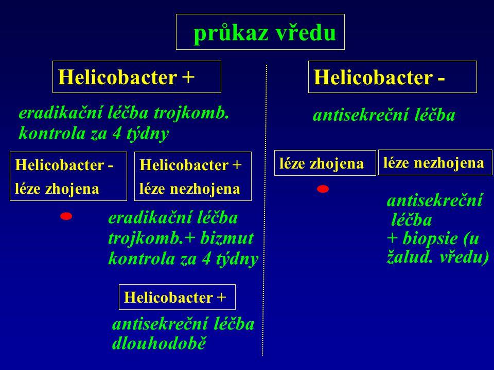 průkaz vředu Helicobacter + Helicobacter - eradikační léčba trojkomb. kontrola za 4 týdny antisekreční léčba Helicobacter - léze zhojena Helicobacter
