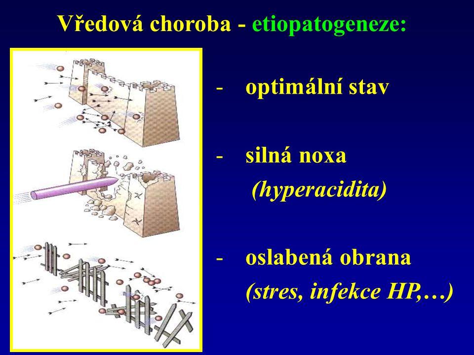 Vředová choroba - etiopatogeneze: -optimální stav -silná noxa (hyperacidita) -oslabená obrana (stres, infekce HP,…)