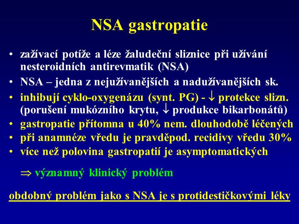 zažívací potíže a léze žaludeční sliznice při užívání nesteroidních antirevmatik (NSA) NSA – jedna z nejužívanějších a nadužívanějších sk. inhibují cy