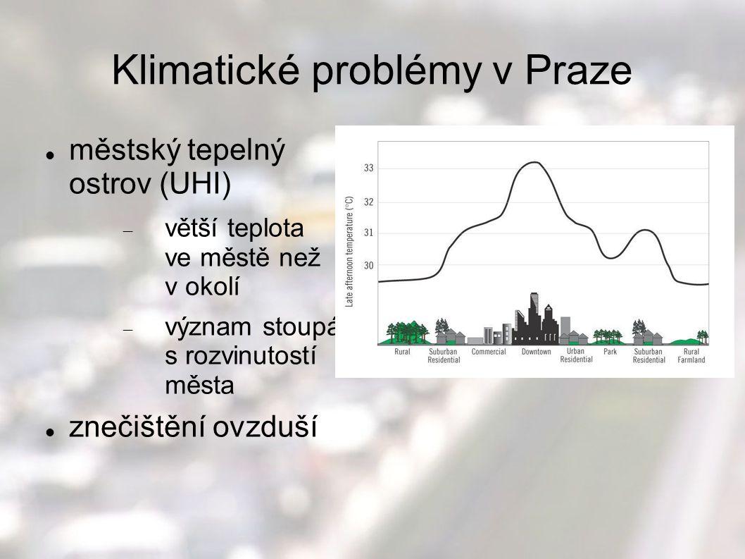 Klimatické změny Řešení klimatických problémů v Praze Dům dětí a mládeže hlavního města Prahy - Stanice techniků
